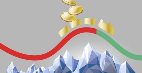 比特币涨跌趋势