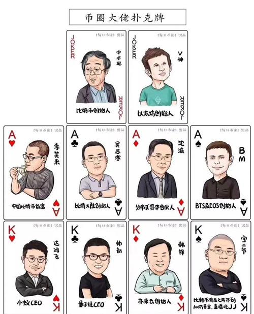 币圈大佬扑克牌